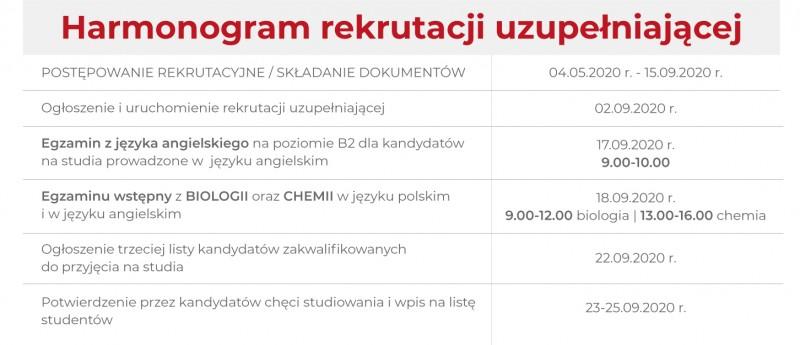 Harmonogram 2 tury rekrutacji na Kierunek Lekarski